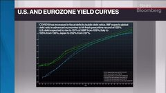 Larry Berman takes a look at yield curve control