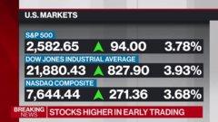 BNN Bloomberg's mid-morning market update: April 6, 2020