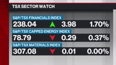 BNN Bloomberg's closing bell update: May 25, 2020