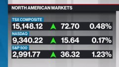 BNN Bloomberg's closing bell update: May 26, 2020