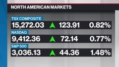 BNN Bloomberg's closing bell update: May 27, 2020
