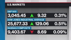 BNN Bloomberg's mid-morning market update: May 28, 2020
