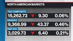BNN Bloomberg's closing bell update: May 28, 2020
