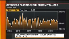 How is the Pandemic Affecting Filipino Domestic Helpers in H.K.?