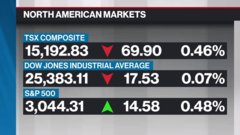 BNN Bloomberg's closing bell update: May 29, 2020