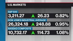 BNN Bloomberg's mid-morning market update: July 13, 2020