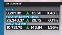 BNN Bloomberg's mid-morning market update: July 31, 2020