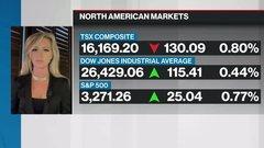 BNN Bloomberg's closing bell update: July 31, 2020