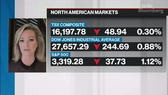 BNN Bloomberg's closing bell update: Sept. 18, 2020