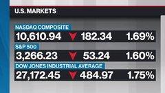 BNN Bloomberg's mid-morning market update: September 21, 2020