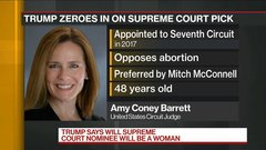 Trump Zeroes In on Barrett as Likely Supreme Court Pick
