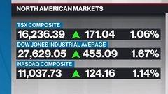 BNN Bloomberg's afternoon market update: September 28, 2020