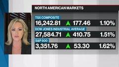 BNN Bloomberg's closing bell update: September 28, 2020