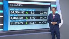 BNN Bloomberg's mid-morning market update: Oct. 12, 2021