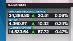 BNN Bloomberg's mid-morning market update: Oct. 13, 2021