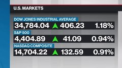BNN Bloomberg's mid-morning market update: Oct. 14, 2021