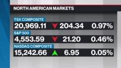 BNN Bloomberg's closing bell market update: Oct. 27, 2021
