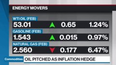 Commodities update: Oil pitched as an inflation hedge, gold close to 7-week lows