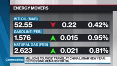 Commodities update: Oil falls from lessened Chinese travel, lumber highest since 2018