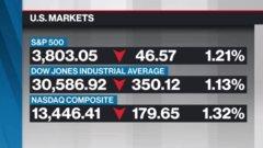 BNN Bloomberg's mid-morning market update: Jan. 27, 2021