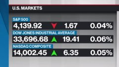 BNN Bloomberg's mid-morning market update: April 14, 2021