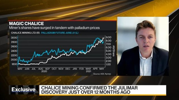 Chalice Mining MD on Julimar Discovery, Metals Demand