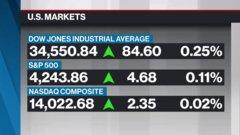 BNN Bloomberg's mid-morning market update: June 11, 2021