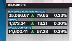 BNN Bloomberg's mid-morning market update: July 16, 2021