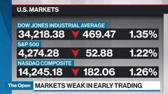 BNN Bloomberg's mid-morning market update: July 19, 2021
