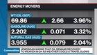 Commodities update: JPMorgan warns oil demand will weaken in Q4