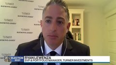 We're in a new world of spending and deficits: Portfolio manager